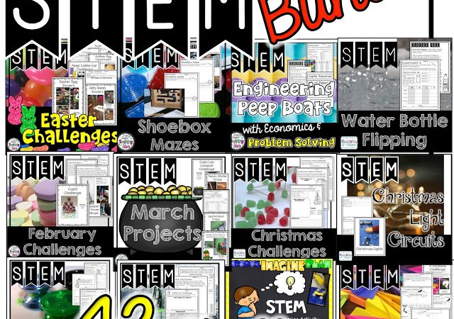 Teaching STEM in Your Classroom Part 1